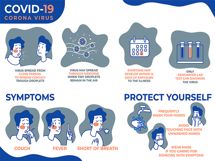 Coronavirus (COVID-19) infographic for the public information