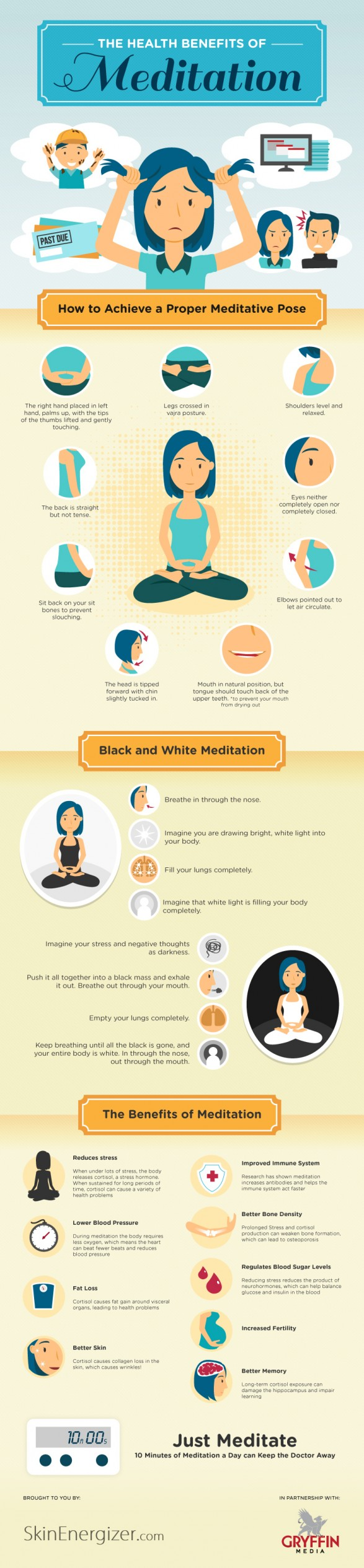 The Health Benifits of Meditation