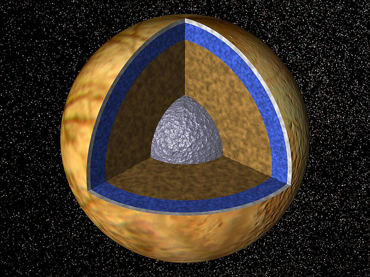 Internal structure of Europa.